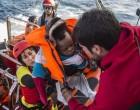 Frontex: Αυξημένες κατά 6% οι μεταναστευτικές ροές στη Μεσόγειο τον Ιούνιο