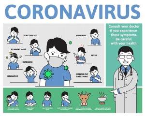 Coronovirus 2019-ncov Information Poster With Text And Cartoon C