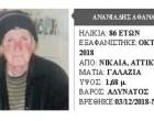 Βρέθηκε νεκρός ηλικιωμένος αγνοούμενος… από τη Νίκαια