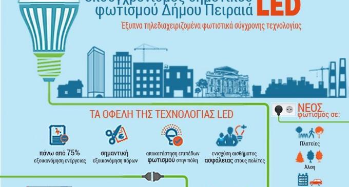 Ξεκινά το μεγάλο έργο της αναβάθμισης του δημοτικού φωτισμού στον Δήμο Πειραιά
