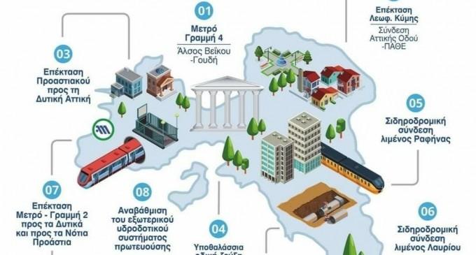 Αυτά είναι τα δέκα εμβληματικά έργα υποδομών της Αττικής ύψους 4,3 δισ. ευρώ